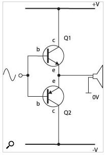 Class D Amplification Explained